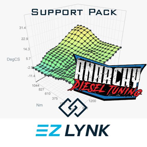 Ez Lynk Reviews